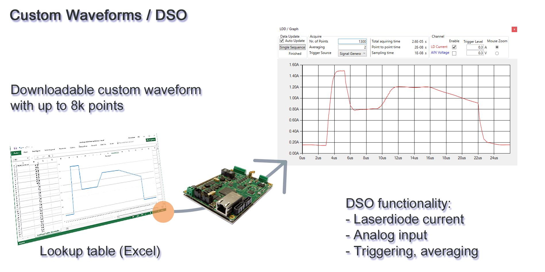 Meerstetter Ltc 1142 Laser Tec Controller Diode Diagram Modulation Software Blockdiagram Quantum Cascade