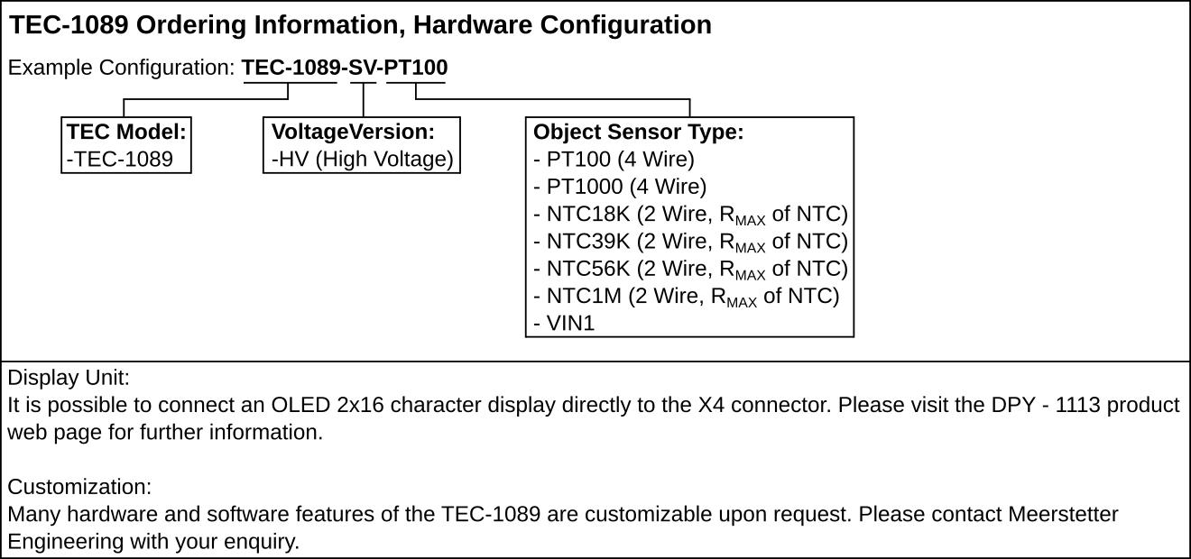 Meerstetter - TEC-1089-SV
